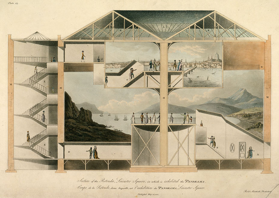 Section of the Panoram Rotunda, Leicester Square, London, 1801