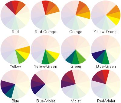 analogous-colors-scheme